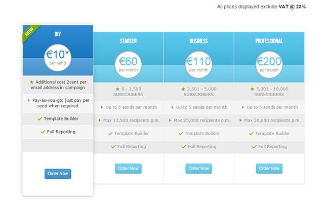 Ezine.ie Pricing options