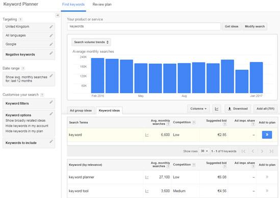 Content Marketing Agencies keyword planner